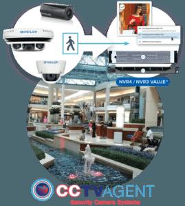 Retail Security Cameras